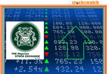 Nigerian Bourse gains N97bn, closes 0.81% higher, Friday